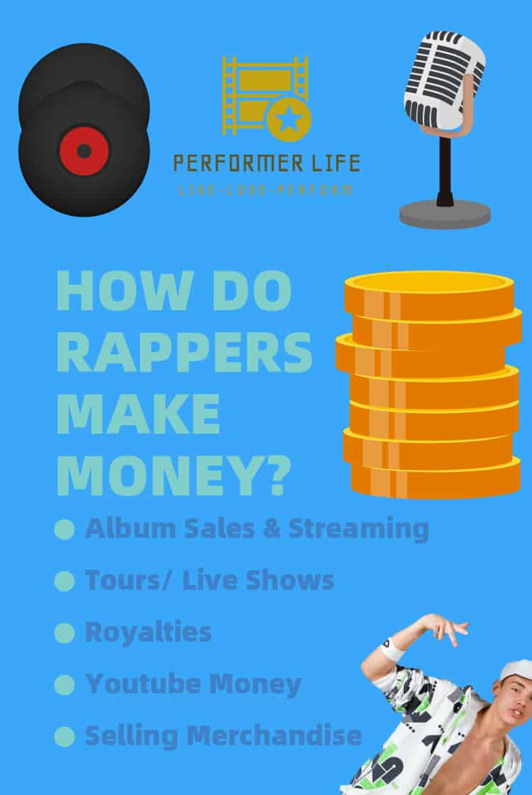 today we will help you think more about how an aspiring rapper could make money.